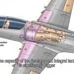 L-39NG: Nový unikátní palivový systém